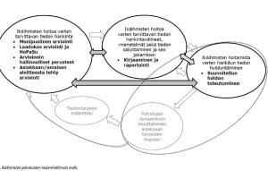tiedonhallinnan malli_liisa klemola